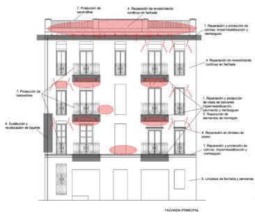 Rehabilitacion de fachada en Valencia plano de intervencion en fachada